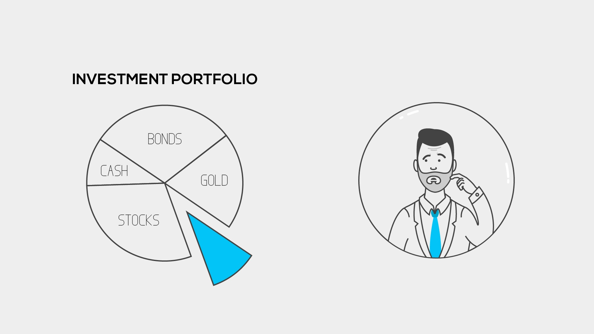 What is a Forex Investment Account and Where Does it Fit in Your Portfolio?